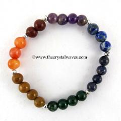 Round Beads 4X4 Chakra Bracelet