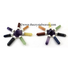 Amethyst Conical Pyramid Chakra Pencil Energy Generator