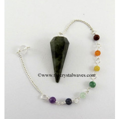 Labradorite Faceted Pendulum With Chakra Chain