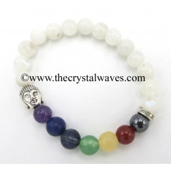 Rainbow Moonstone Round Beads Chakra Bracelet With Buddha Charm